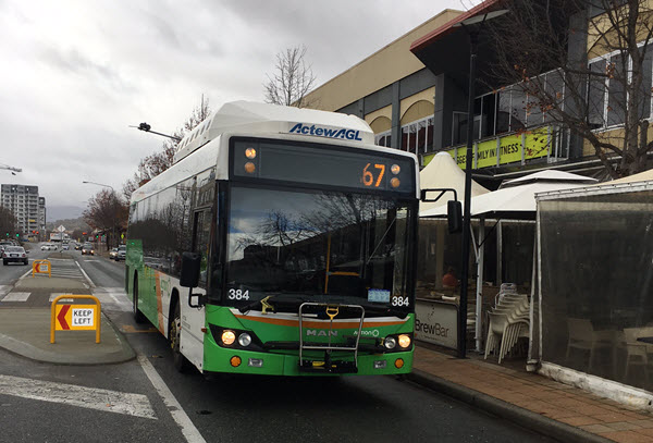 Bus Petition handed to ACT Government
